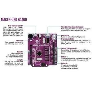 Arduino UNO + 14 I/O LEDs + speaker